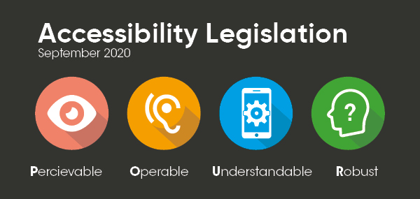 Accessibility Legislation Image POUR